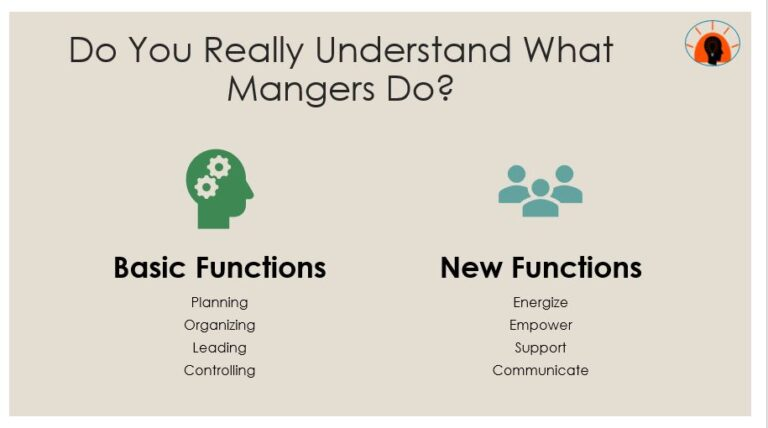 Do You Really Understand What Mangers Do?