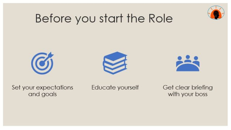 Before you start the Role