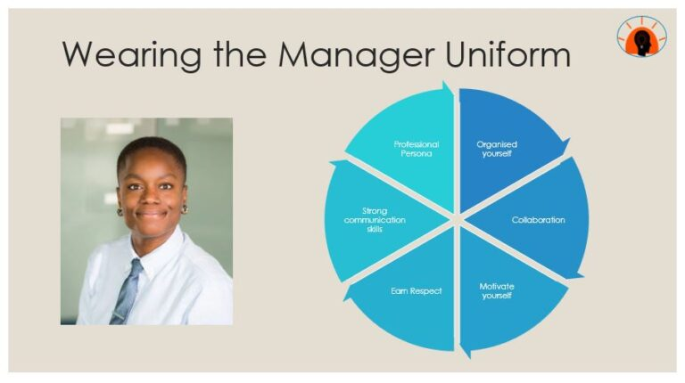 Wearing the Manager Uniform